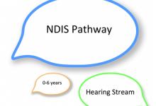 NDIS Pathway - Hearing Stream 0-6 years
