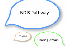 NDIS Pathway - Hearing Stream 0-6 years